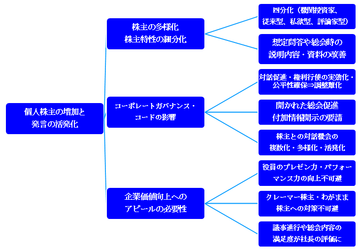fig1603_3