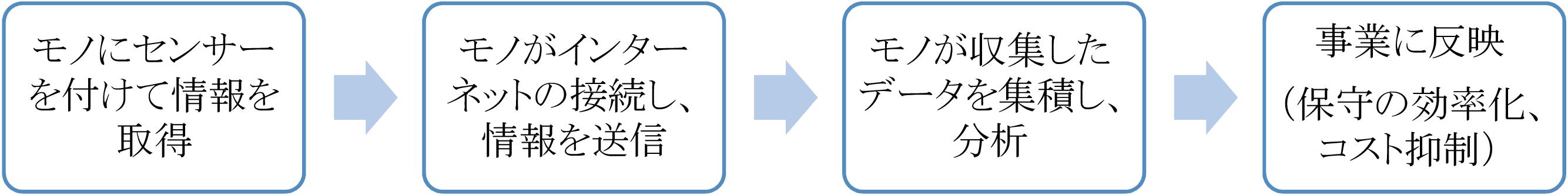 yama02