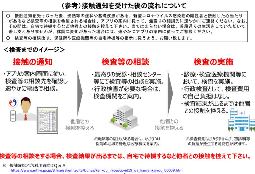 者 濃厚 期間 接触 濃厚接触者の方へ 東京都福祉保健局