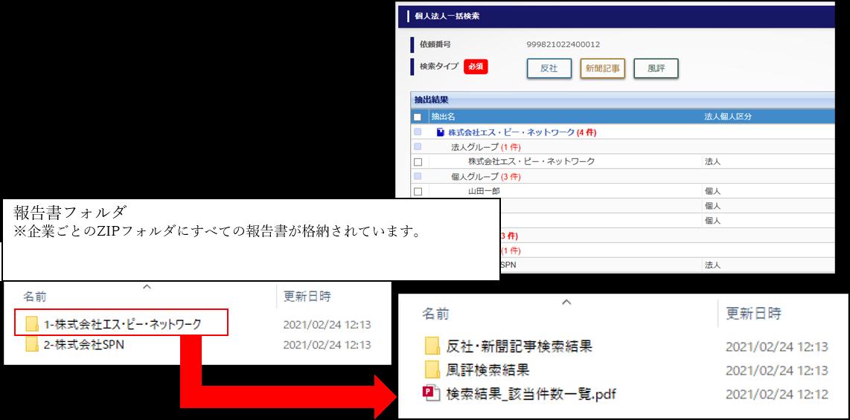 エスピーリスクサーチ検索結果イメージ画像